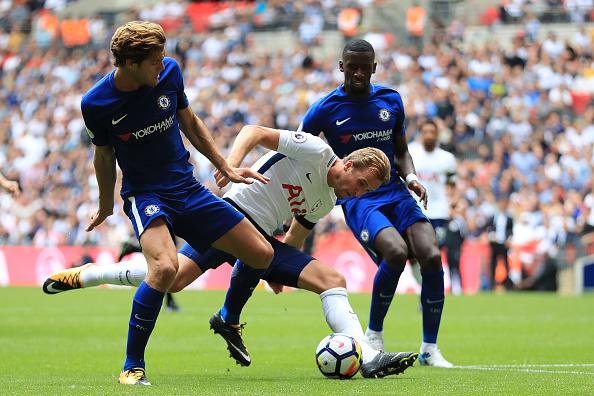 Tottenham Hotspur 2017/18 Premier League Season Review